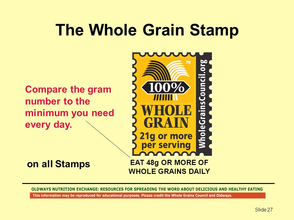 Slide 27 The Whole Grain Stamp Compare the gram number to the minimum you need every day. EAT 48g OR MORE OF WHOLE GRAINS DAILY on all Stamps