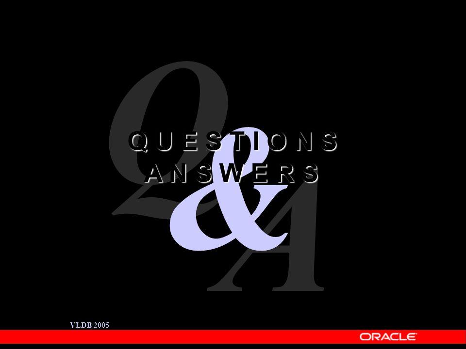 VLDB 2005 A Q & Q U E S T I O N S A N S W E R S
