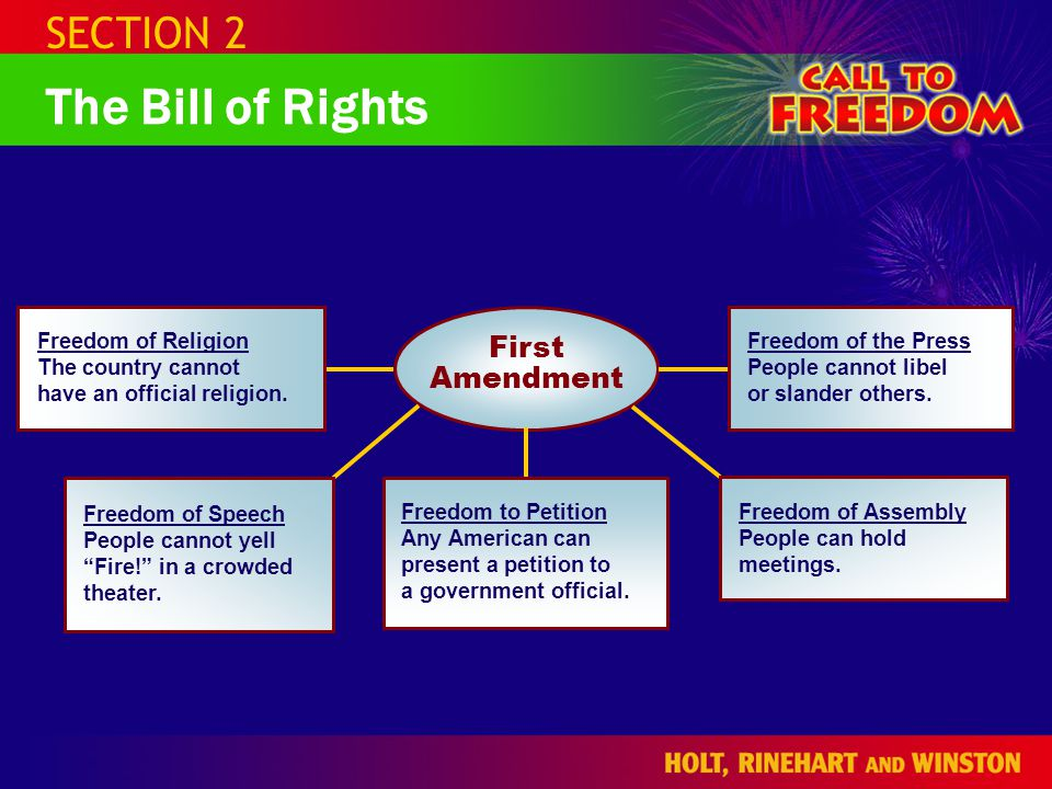 "SECTION 2 The Bill of Rights First Amendment Freedom of Religion The country cannot have an official religion. Freedom of Speech People cannot yell ""F"