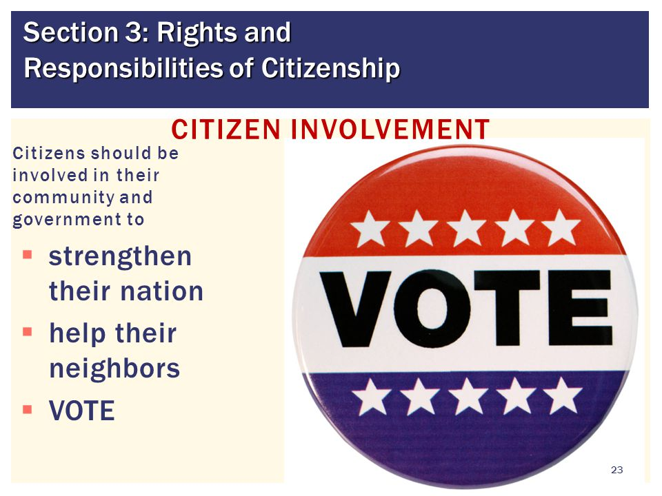 Citizens should be involved in their community and government to  strengthen their nation  help their neighbors  VOTE 23 CITIZEN INVOLVEMENT Sectio