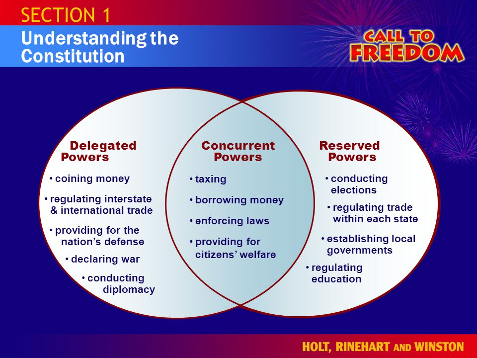 SECTION 1 Understanding the Constitution Delegated Powers Concurrent Powers Reserved Powers coining money providing for the nation's defense declaring