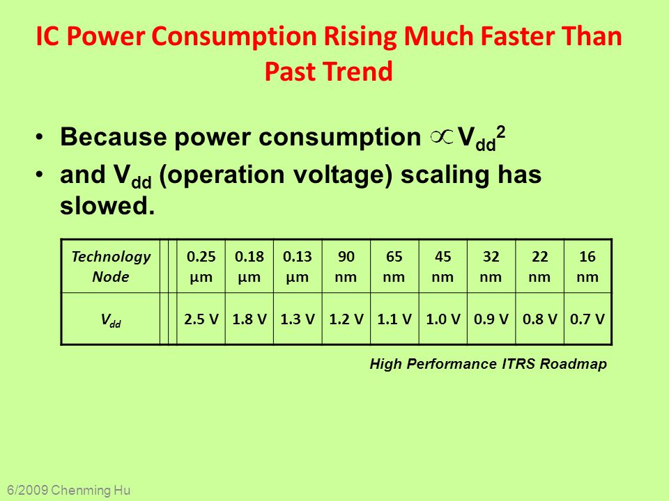 Because power consumption V dd 2 and V dd (operation voltage) scaling has slowed. High Performance ITRS Roadmap Technology Node 0.25 μm 0.18 μm 0.13 μ