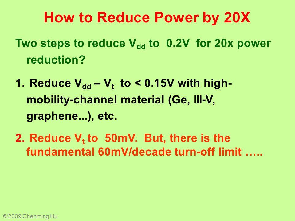 Source SiO2 Si N+ Si Drain P+ Ge Gate I D [A/  m] Experiment Model V GS [V] Ge-Source Tunnel Transistor S.