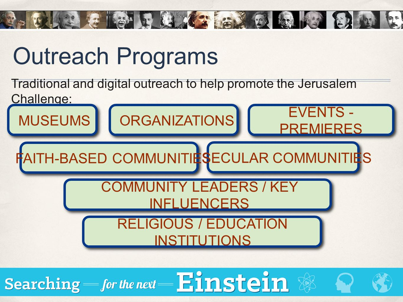 Outreach Programs Traditional and digital outreach to help promote the Jerusalem Challenge: MUSEUMS FAITH-BASED COMMUNITIESSECULAR COMMUNITIES ORGANIZ