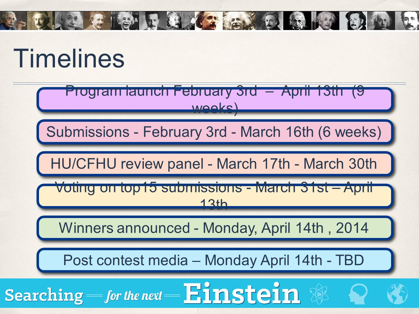 Timelines Program launch February 3rd – April 13th (9 weeks) Submissions - February 3rd - March 16th (6 weeks)HU/CFHU review panel - March 17th - March 30th Voting on top15 submissions - March 31st – April 13th Winners announced - Monday, April 14th, 2014Post contest media – Monday April 14th - TBD