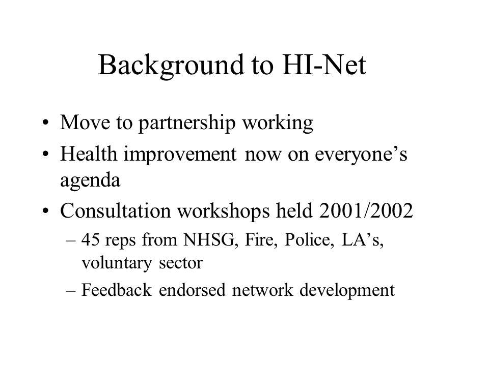 Background to HI-Net Originally proposed to be Grampian Public Health Network Grampian Health Improvement Network (HI-Net) more inclusive of all partner organisations