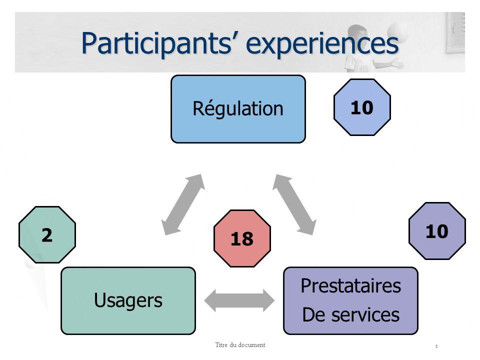 Participants' experiences 5 Titre du document Régulation Prestataires De services Usagers 10 2 18