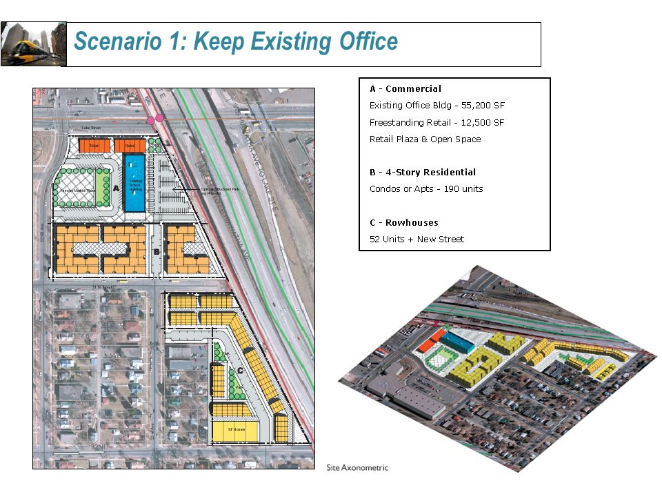 Scenario 1: Keep Existing Office