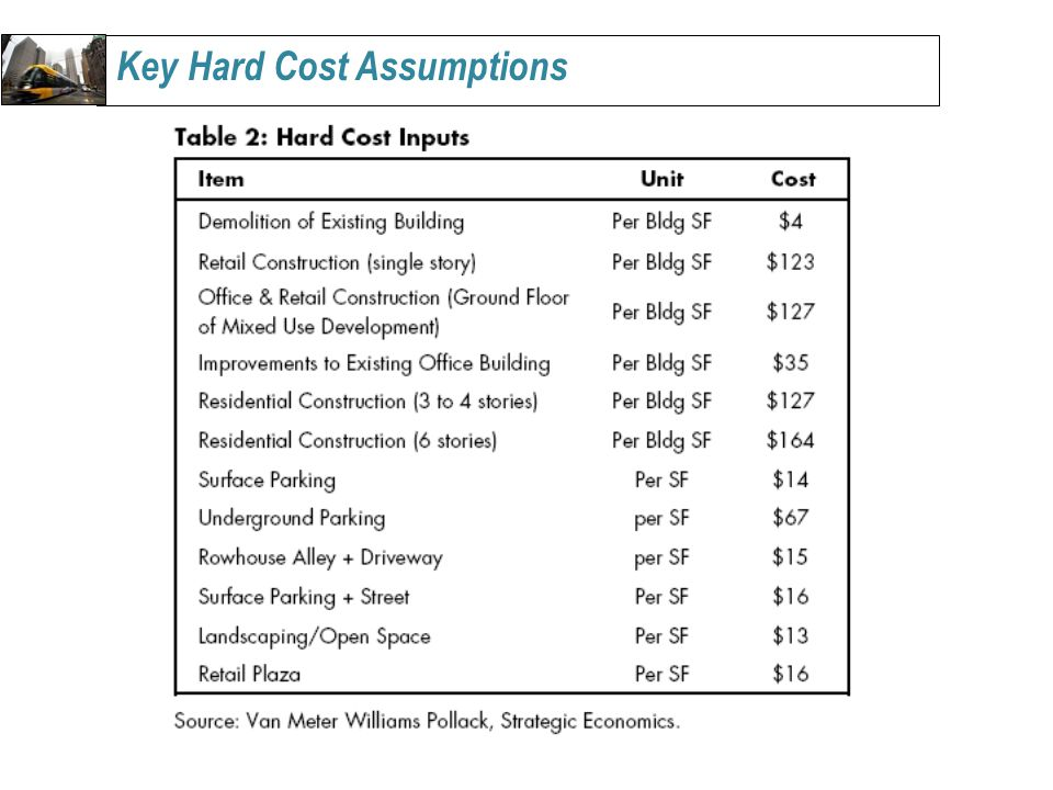 Key Hard Cost Assumptions