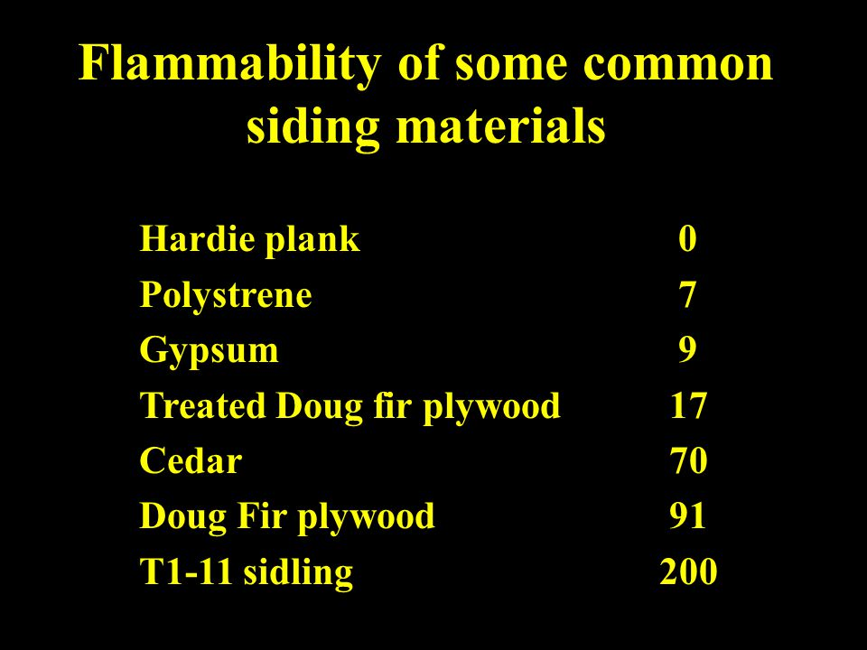 Flammability of some common siding materials Hardie plank 0 Polystrene 7 Gypsum 9 Treated Doug fir plywood 17 Cedar 70 Doug Fir plywood 91 T1-11 sidling200