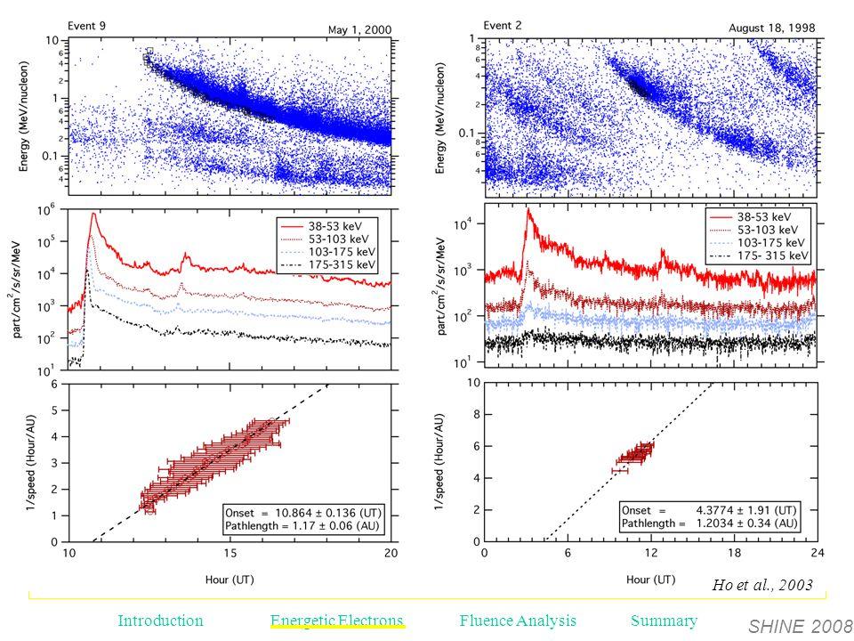 SHINE 2008 Introduction Energetic ElectronsFluence AnalysisSummary Timing Analysis Ho et al., 2003