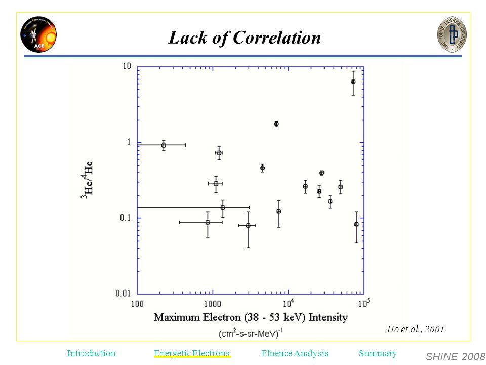 SHINE 2008 Introduction Energetic ElectronsFluence AnalysisSummary Lack of Correlation Ho et al., 2001