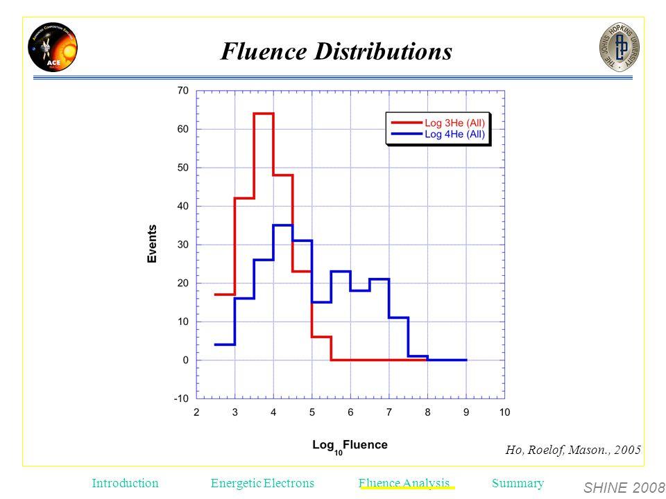 SHINE 2008 Introduction Energetic ElectronsFluence AnalysisSummary Fluence Distributions Ho, Roelof, Mason., 2005