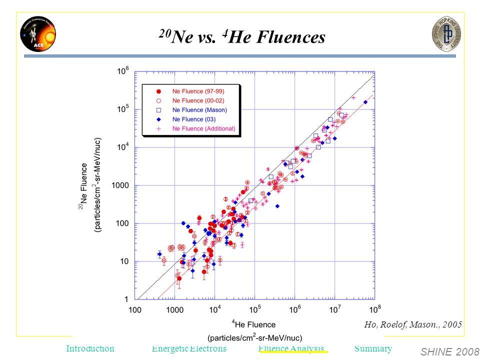 SHINE 2008 Introduction Energetic ElectronsFluence AnalysisSummary 20 Ne vs.
