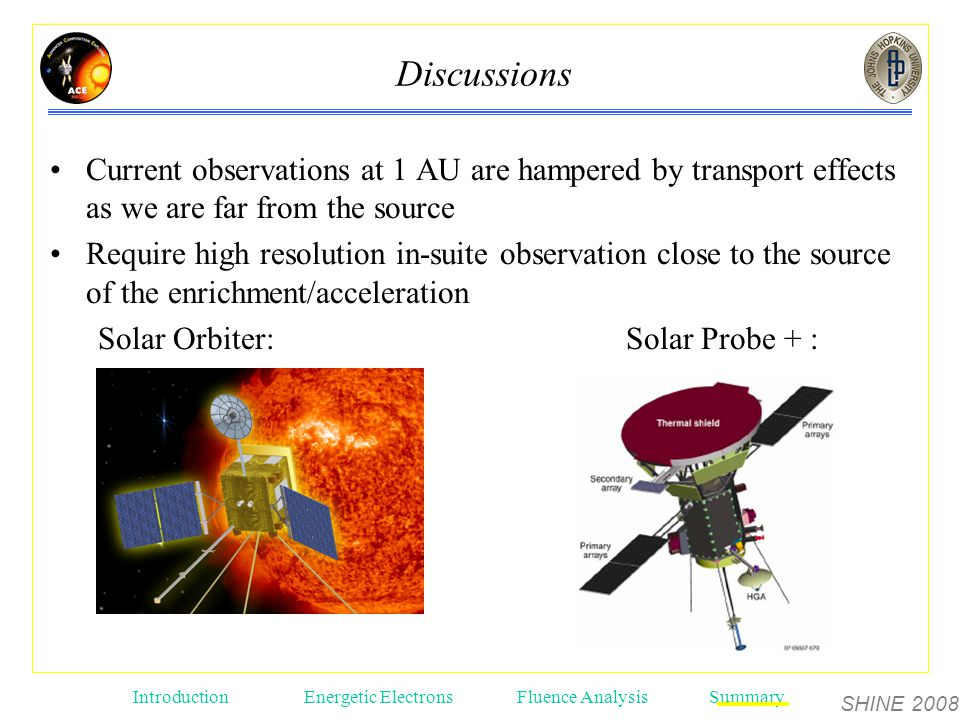 SHINE 2008 Introduction Energetic ElectronsFluence AnalysisSummary Discussions Current observations at 1 AU are hampered by transport effects as we are far from the source Require high resolution in-suite observation close to the source of the enrichment/acceleration Solar Orbiter:Solar Probe + :