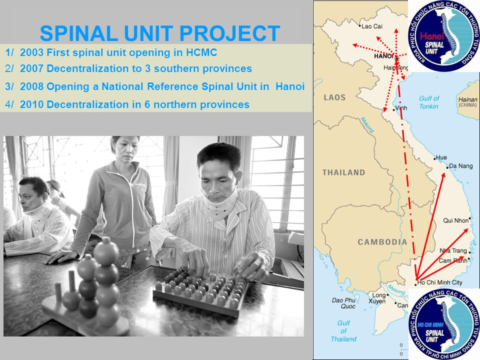 Towards mainstreaming the discriminated populations in the HIV/AIDS struggle in Vietnam and Laos Behavior change communication Voluntary counselling and testing Support PLHIV Livelihood and microcredit
