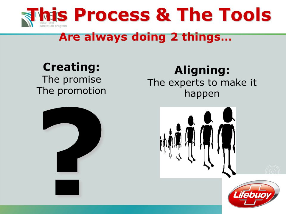 29 ? Creating: The promise The promotion This Process & The Tools Are always doing 2 things… Aligning: The experts to make it happen