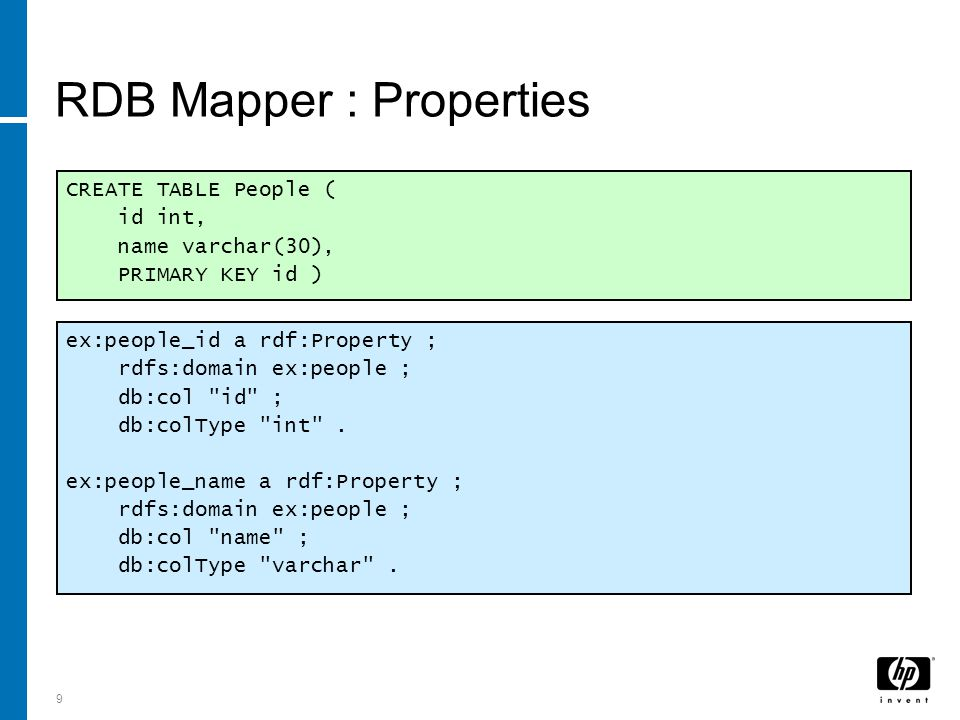 10 SquirrelRDF Hard: SPARQL patterns with a property variable −{ ?p foo } Hard: Query over types −{ ?s rdf:type ?type }