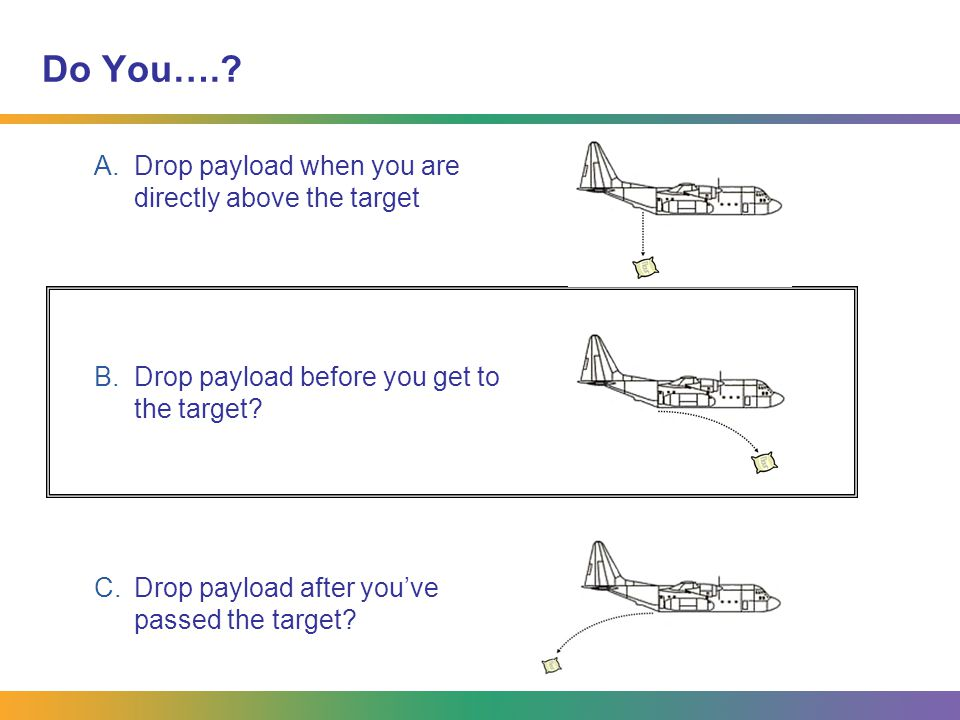 Do You….? A.Drop payload when you are directly above the target B.Drop payload before you get to the target? C.Drop payload after you've passed the ta