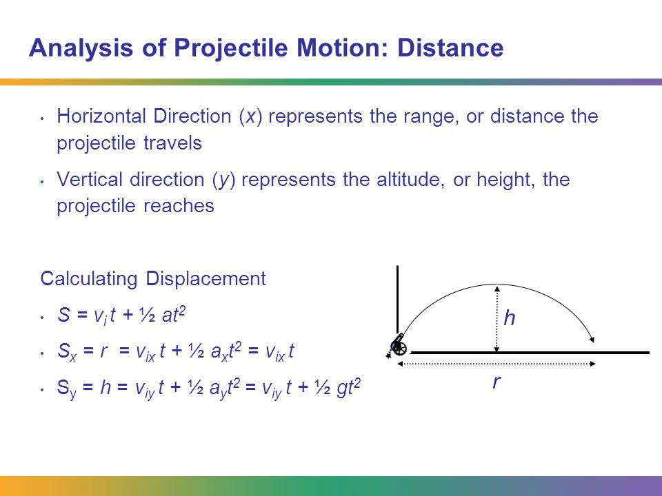 Analysis of Projectile Motion: Distance Horizontal Direction (x) represents the range, or distance the projectile travels Vertical direction (y) repre