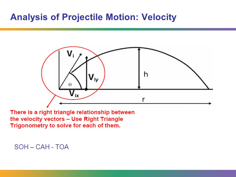Analysis of Projectile Motion: Velocity SOH – CAH - TOA