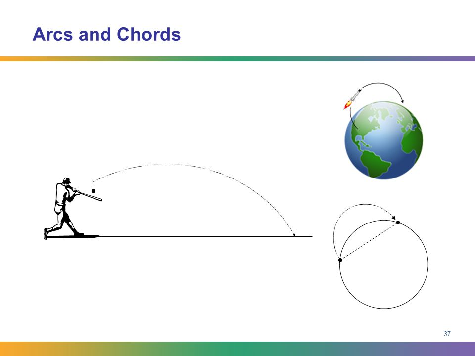 37 Arcs and Chords