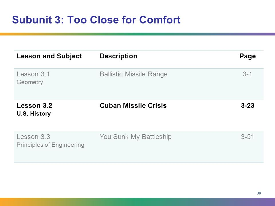 Subunit 3: Too Close for Comfort Lesson and SubjectDescriptionPage Lesson 3.1 Geometry Ballistic Missile Range3-1 Lesson 3.2 U.S. History Cuban Missil