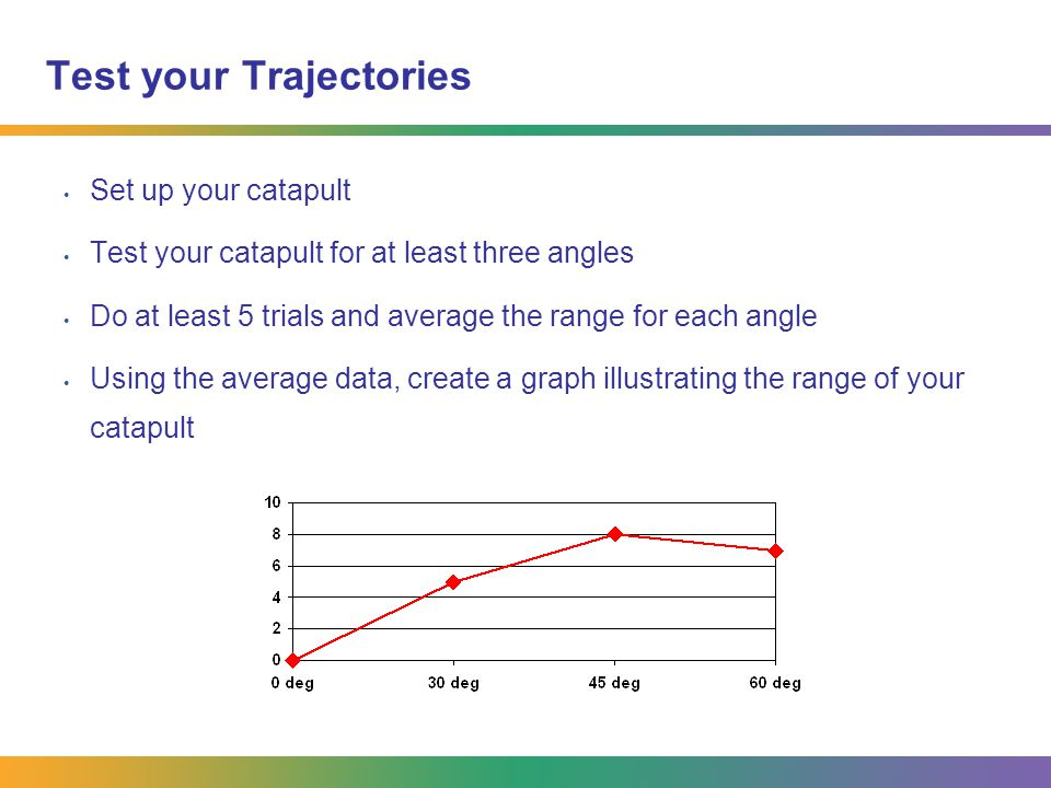 Test your Trajectories Set up your catapult Test your catapult for at least three angles Do at least 5 trials and average the range for each angle Usi
