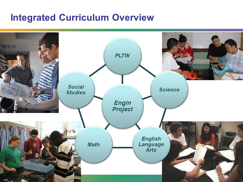 Integrated Curriculum Overview Engin Project PLTWScience English Language Arts Math Social Studies