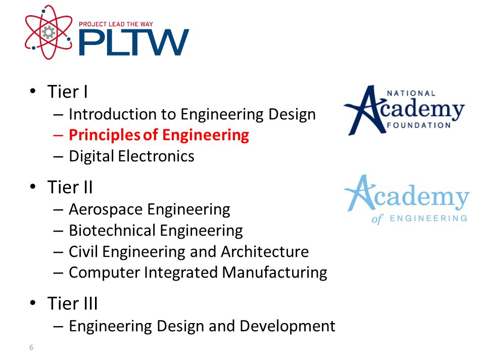 Tier I – Introduction to Engineering Design – Principles of Engineering – Digital Electronics Tier II – Aerospace Engineering – Biotechnical Engineering – Civil Engineering and Architecture – Computer Integrated Manufacturing Tier III – Engineering Design and Development 6