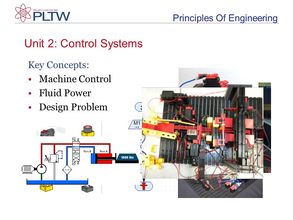 Unit 2: Control Systems Principles Of Engineering Key Concepts: Machine Control Fluid Power Design Problem
