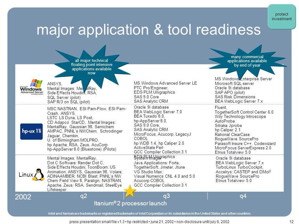 2002 q2q3q4 MSC NASTRAN, ESI Pam-Flow, ESI Pam- Crash, ANSYS, LSTC LS Dyna, LS Post, CD Adapco StarCD, Mental Images: MentalRay, Gaussian 98, Semichem AMPAC, PNNL's NWChem, Schrodinger Jaguar, Chemkin, U.