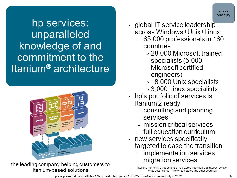 hp services: unparalleled knowledge of and commitment to the Itanium ® architecture global IT service leadership across Windows+Unix+Linux – 65,000 professionals in 160 countries > 28,000 Microsoft trained specialists (5,000 Microsoft certified engineers) > 18,000 Unix specialists > 3,000 Linux specialists hp's portfolio of services is Itanium 2 ready – consulting and planning services – mission critical services – full education curriculum new services specifically targeted to ease the transition – implementation services – migration services the leading company helping customers to Itanium-based solutions Intel and Itanium are trademarks or registered trademarks of Intel Corporation or its subsidiaries in the United States and other countries enable continuity press presentation small file v1.3 hp restricted june 21, 2002 non-disclosure until july 8, 200214