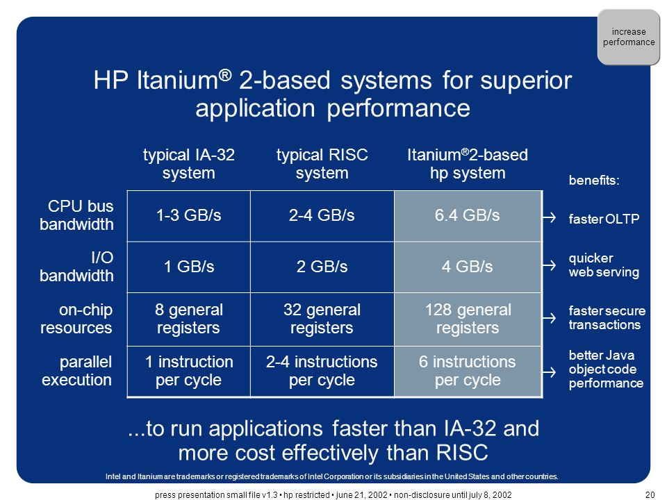 HP Itanium ® 2-based systems for superior application performance typical IA-32 system typical RISC system Itanium ® 2-based hp system CPU bus bandwidth 1-3 GB/s2-4 GB/s6.4 GB/s I/O bandwidth 1 GB/s2 GB/s4 GB/s on-chip resources 8 general registers 32 general registers 128 general registers parallel execution 1 instruction per cycle 2-4 instructions per cycle 6 instructions per cycle...to run applications faster than IA-32 and more cost effectively than RISC benefits: faster OLTP quicker web serving faster secure transactions better Java object code performance Intel and Itanium are trademarks or registered trademarks of Intel Corporation or its subsidiaries in the United States and other countries.