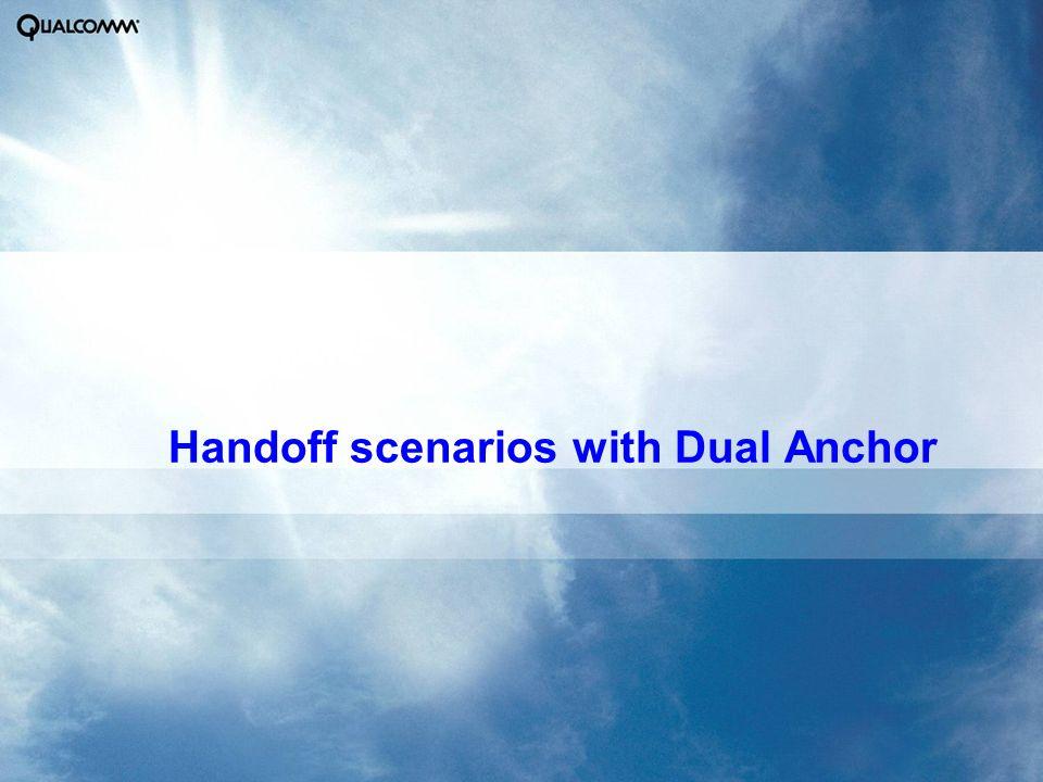 Handoff scenarios with Dual Anchor