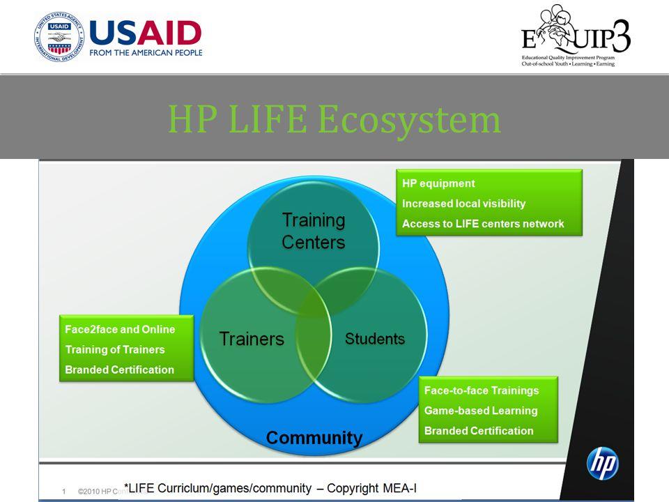 HP LIFE Ecosystem 4