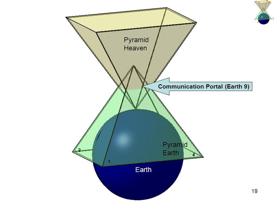19 Pyramid Heaven Pyramid Earth 1 2 4 Communication Portal (Earth 9)