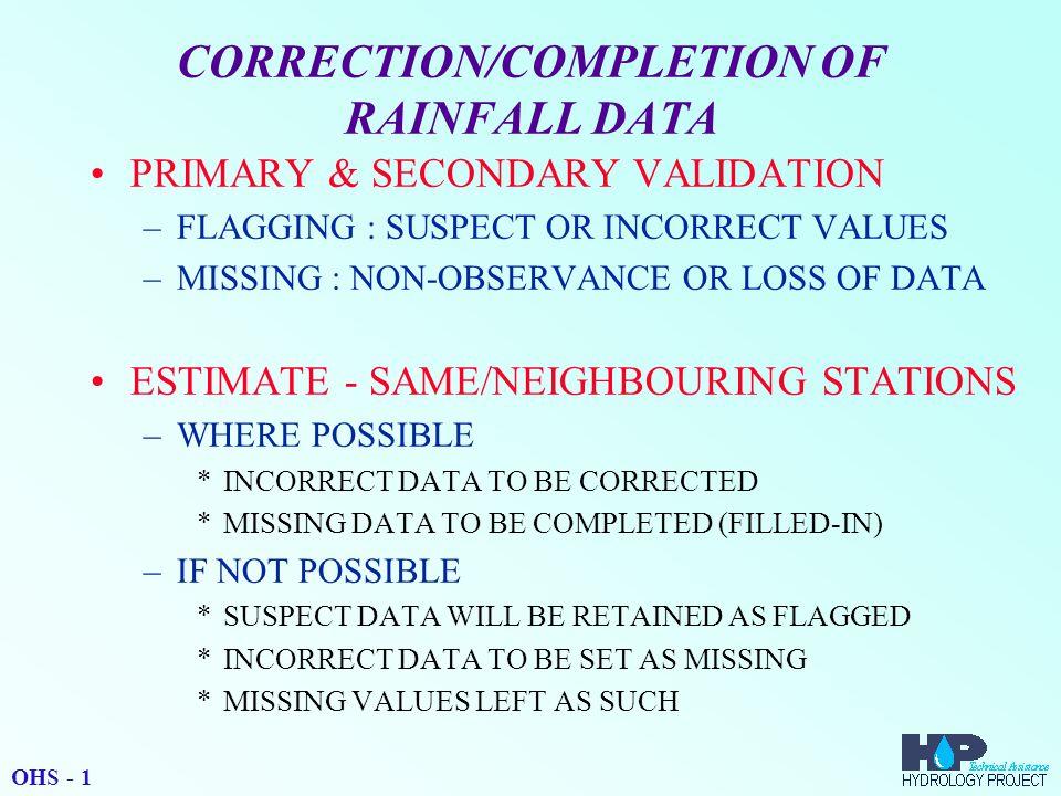 COMPARISON OF OBSERVED & ESTIMETED OHS - 22