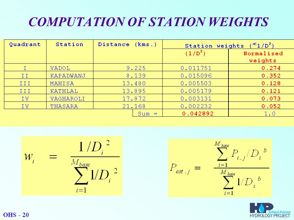 COMPUTATION OF STATION WEIGHTS OHS - 20