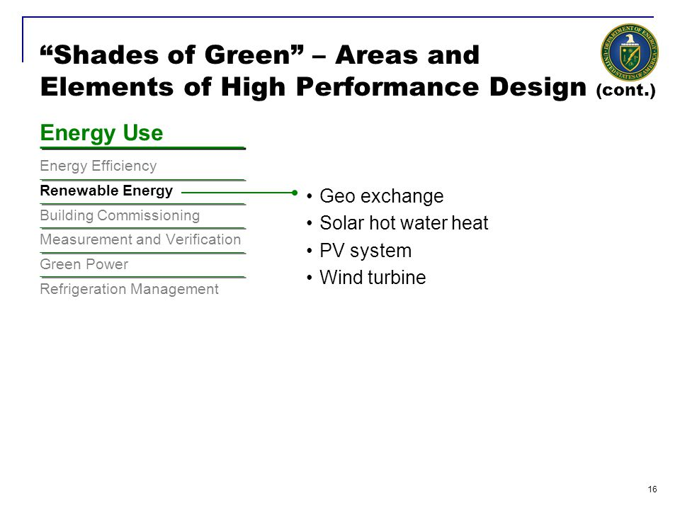 17 Shades of Green – Areas and Elements of High Performance Design (cont.) Water Efficiency Water Efficient Landscaping Water Use Reduction Wastewater Technologies Sustainable Sites Energy Use Water Efficiency Materials and Resources Indoor Environmental Quality Strategies and Technologies