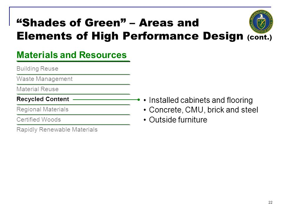 23 Shades of Green – Areas and Elements of High Performance Design (cont.) Materials and Resources Building Reuse Waste Management Material Reuse Recycled Content Regional Materials Certified Woods Rapidly Renewable Materials Wheat board Bamboo flooring Rubber flooring Linoleum Certified lumber Hay bales