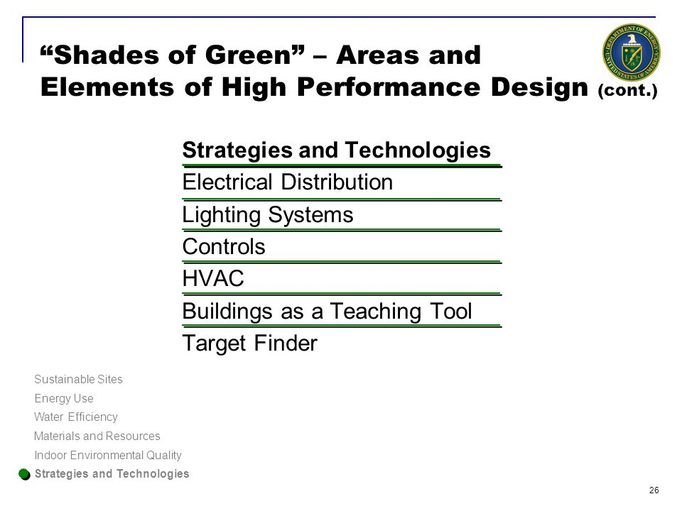 27 Shades of Green – Areas and Elements of High Performance Design (cont.) Strategies and Technologies Electrical Distribution Lighting Systems Controls HVAC Buildings as a Teaching Tool Target Finder Energy Efficient Transformers Currently, out of sight and out of mind—Today a Dark Hole for Energy Inefficiency in all building types Energy Being Lost Behind Closed Doors Energy Efficient Transformers A Gold Mine for efficiency and cost reductions