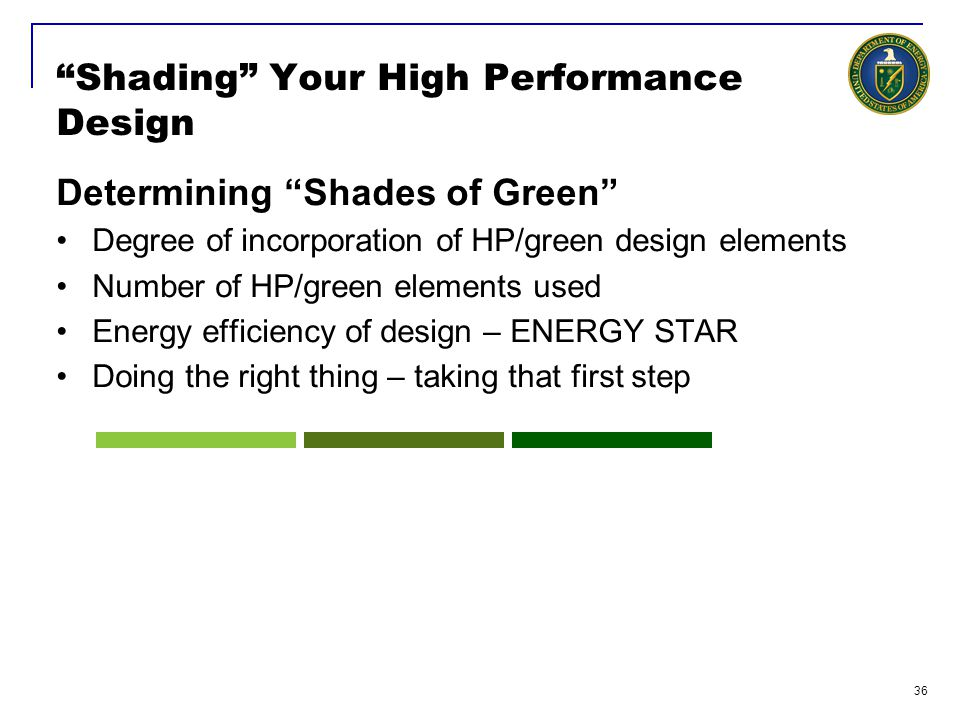 37 Shading Your High Performance Design (cont.) Light Green Integrated design Basic building commissioning East-west building orientation North and south facing windows Fluorescent fixtures and lamps including gym/multipurpose EMCS system on HVAC Low VOC paints and mastics Water source heat pump system with individual room controls Low-E glazing Energy efficient transformers Use of local materials Lighting design 1.2 watts/SF Energy modeling