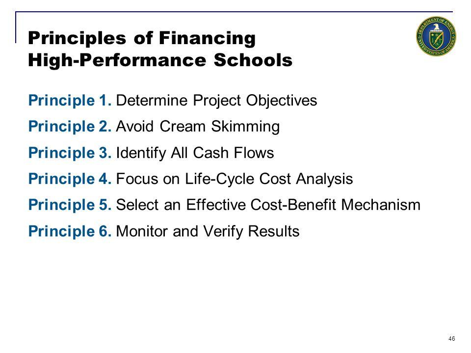46 Principles of Financing High-Performance Schools Principle 1. Determine Project Objectives Principle 2. Avoid Cream Skimming Principle 3. Identify