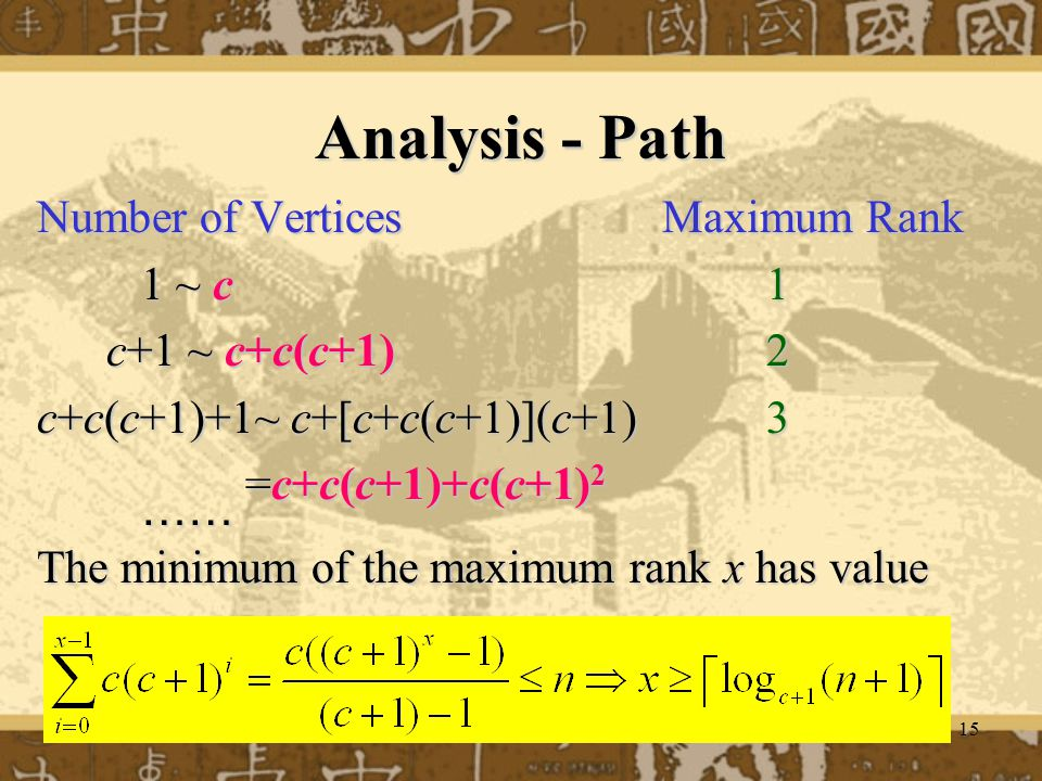 15 Analysis - Path Number of VerticesMaximum Rank 1 ~ c1 c+1 ~ c+c(c+1) 2 c+c(c+1)+1~ c+[c+c(c+1)](c+1)3 =c+c(c+1)+c(c+1) 2 …… The minimum of the maxi