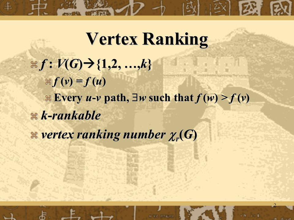 13 Theorem The c-vertex ranking number of path P n is