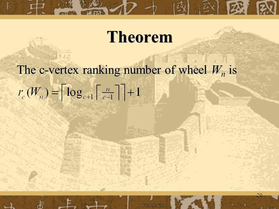 20 Theorem The c-vertex ranking number of wheel W n is