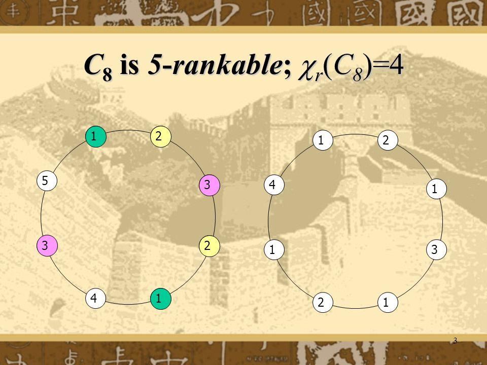 3 C 8 is 5-rankable;  r (C 8 )=4 12 21 4 1 1 3 12 41 5 3 3 2