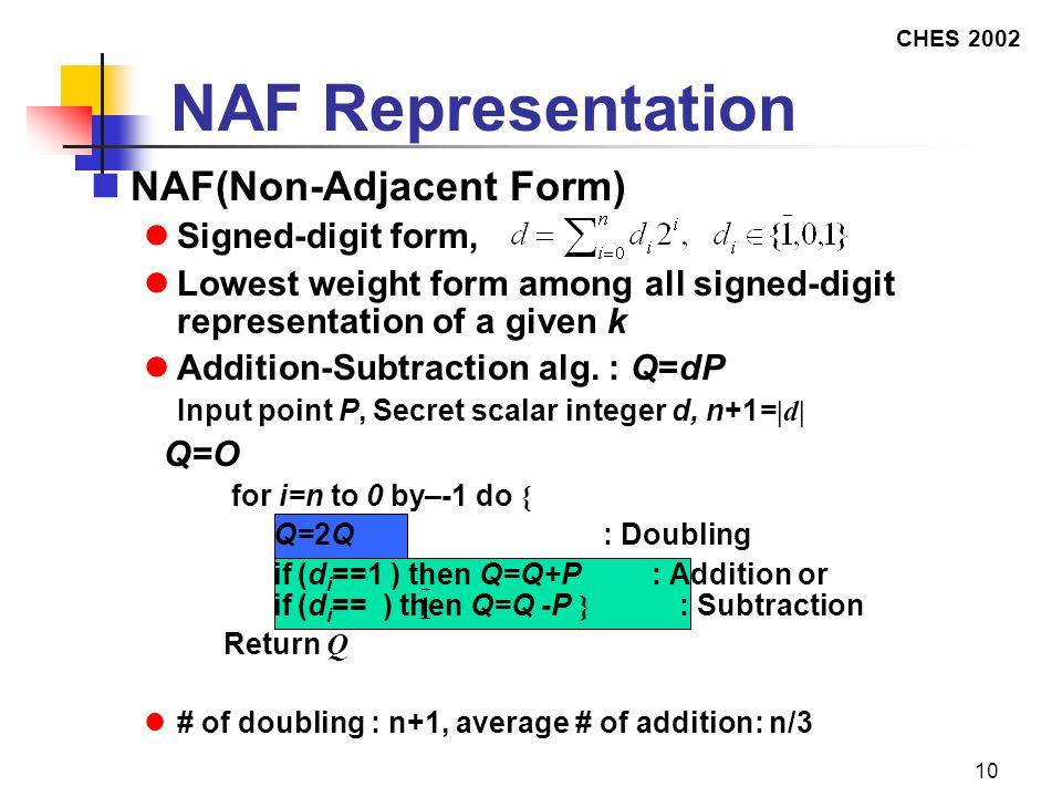 CHES 2002 10 NAF Representation NAF(Non-Adjacent Form) Signed-digit form, Lowest weight form among all signed-digit representation of a given k Addition-Subtraction alg.