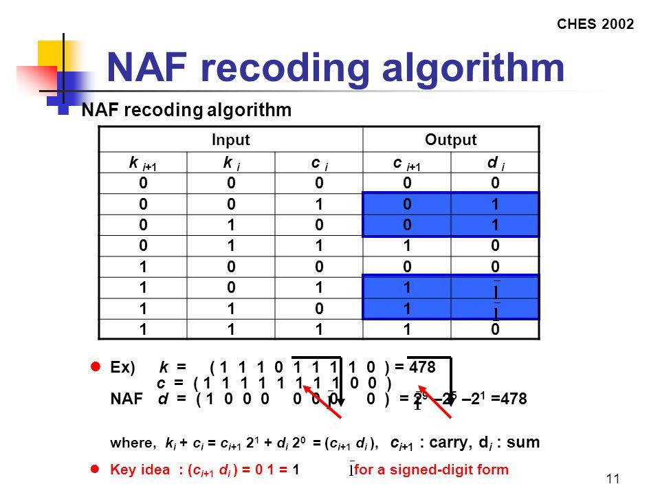 CHES 2002 11 NAF recoding algorithm Ex) k = ( 1 1 1 0 1 1 1 1 0 ) = 478 c = ( 1 1 1 1 1 1 1 1 0 0 ) NAF d = ( 1 0 0 0 0 0 0 0 ) = 2 9 –2 5 –2 1 =478 where, k i + c i = c i+1 2 1 + d i 2 0 = (c i+1 d i ), c i+1 : carry, d i : sum Key idea : (c i+1 d i ) = 0 1 = 1 for a signed-digit form NAF recoding algorithm InputOutput k i+1 k i c i c i+1 d i 00000 00101 01001 01110 10000 1011 1101 11110